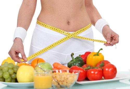 Nutrição Estética